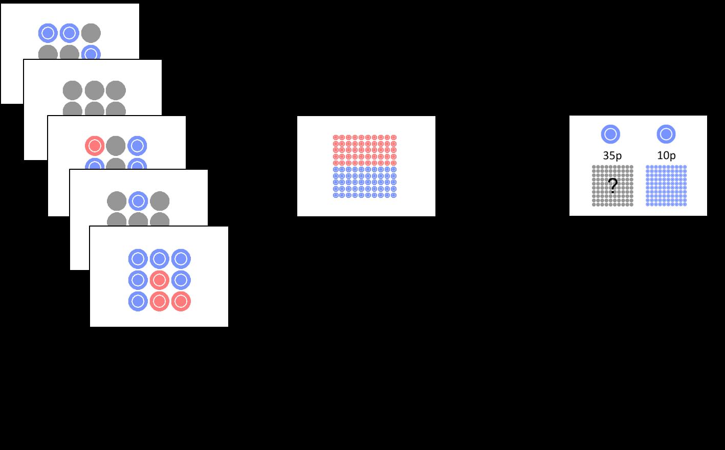 Code/RoberstData/RLearning/LiklelihoodUpdateBeta_files/Task.png